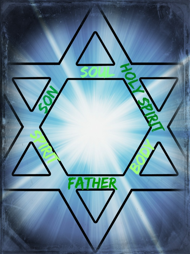 starofDavid-225x300 Star of David
